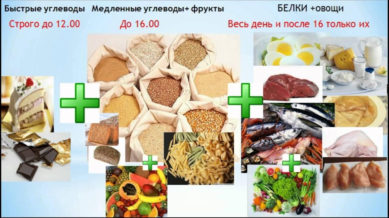 Какие углеводы лучше есть чтобы похудеть
